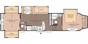 Silverback 5th Wheel Floor Plans by 2013 Forest River Cedar Creek Silverback 35qb4 Comparison