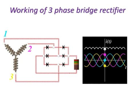3 phase diode bridge rectifier working three phase wave rectifier