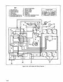 electric club car wiring diagram submited images pic2fly