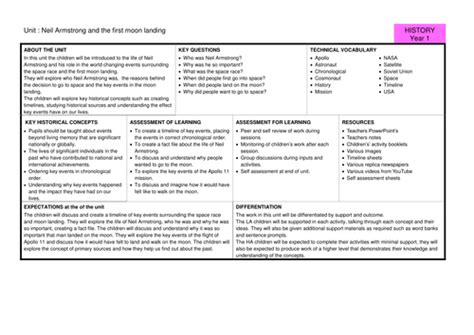 biography of neil armstrong ks2 new curriculum 2014 primary history by tes resource team