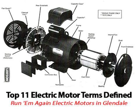 top glendale electric motor terms defined run em again