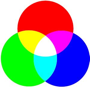 add color adding colors in cocos2d for ios stack overflow