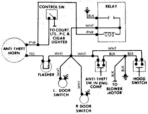 viper security system wiring diagram security