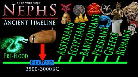 illuminati bloodlines illuminati bloodlines