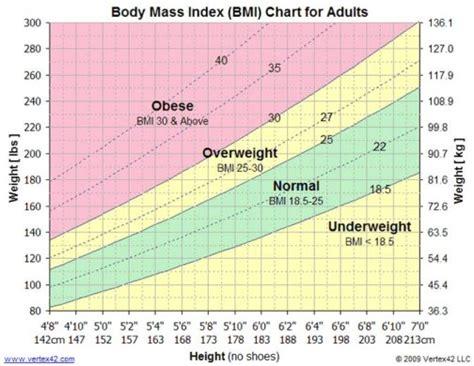 Html Table Row Height by Html Table Row Height Phpsourcecode Net