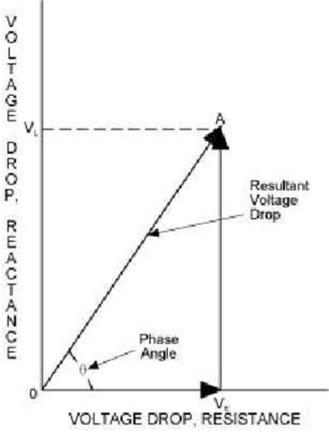 voltage drop across resistor pdf voltage drop across resistor pdf 28 images components selection guide bad voltage drop