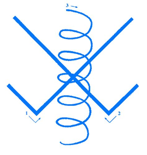seduta reiki rama quarto simbolo primo livello karuna reiki