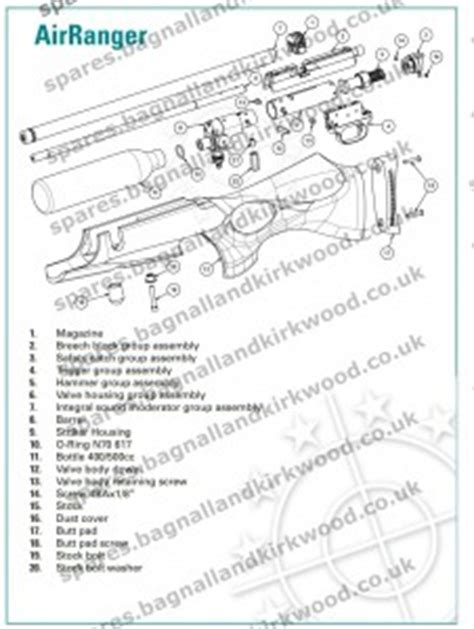 daystate air ranger bagnall  kirkwood airgun spares