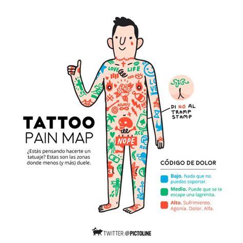 ideas  tattoo pain  pinterest forearm