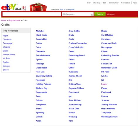Websites For Search Keyword Targeted Content Strategies For Search Oriented