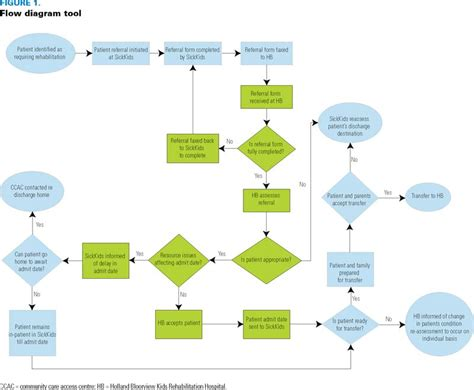 the human machine vol 1 ebook flow diagram healthcare gallery how to guide and refrence
