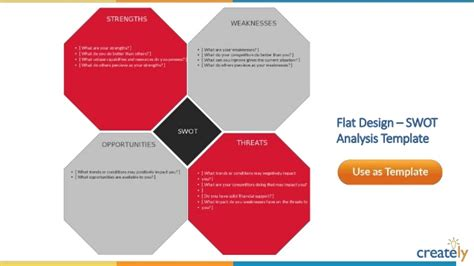 swot diagram template swot analysis diagram templates by creately