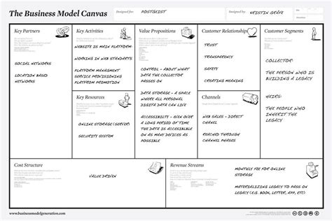 Poster Model Rambut Untuk Salon Dan Center 02 60x40cm business model canvas a simple tool for designing innovative business models
