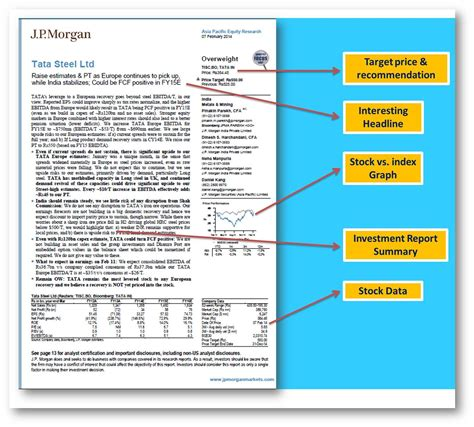 equity research report sle 10 powerful golden to write equity research report