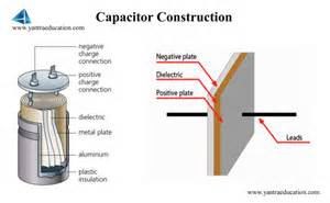 polypropylene capacitors construction what is a capacitor and why it is important in electronic circuit yantra