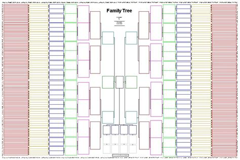 10 generation family tree template 7 best images of 20 generation family tree chart blank