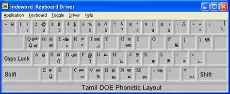 hindi phonetic keyboard layout free download indoword tamil keyboard driver rar
