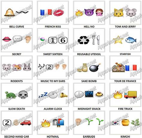 Guess The Emoji Answers Level 53 Guess The Emoji Answers ... Guess The Emoji Level 53