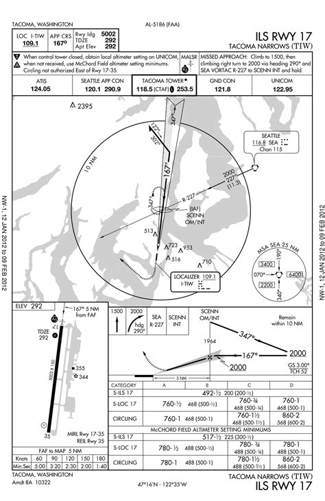 airport design editor ils instrument approach wikipedia