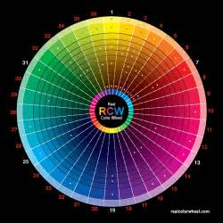 web color wheel real color wheel palette web safe color codes web safe