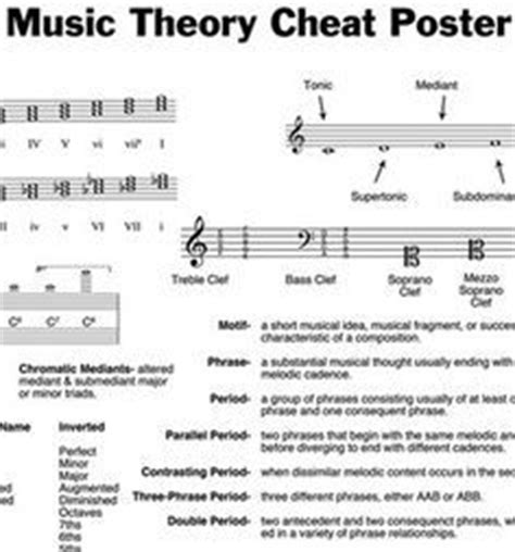 piano theory for beginners bundle the only 2 books you need to learn piano theory piano tuning and piano technique today best seller volume 15 books a custom beginners theory sheet i made to help me