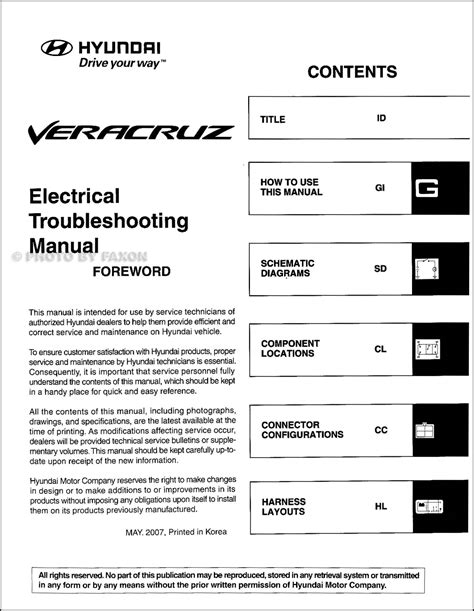hyundai veracruz wiring diagram 31 wiring diagram images