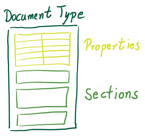 document sections projectdoc introduction projectdoc for atlassian