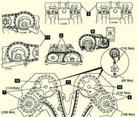 solved: timing chain guides were damaged and chain needed