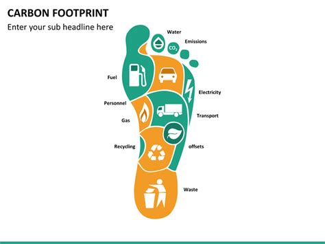 carbon footprint template carbon footprints powerpoint template sketchbubble