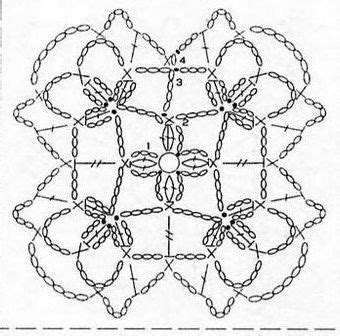 pattern in unit circle 17 best images about crochet motif square on pinterest