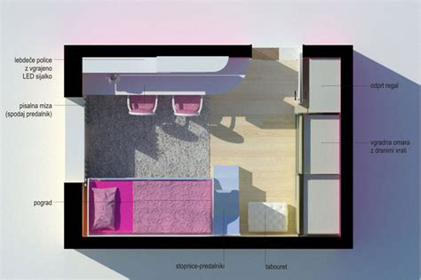 Jugendzimmer Für Kleine Räume 678 by Kleines Dekor Kinderzimmer