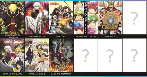 list dvd anime free legal streaming anime master list page 36 dvd