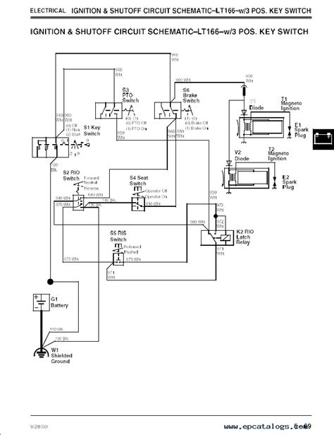 deere z425 ignition switch wiring diagram wiring