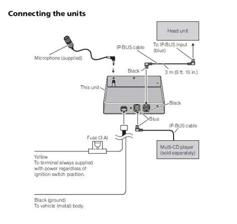 pioneer avh p5900dvd wiring diagram pioneer get free