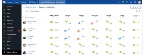 diagramme de gantt en ligne free diagramme de gantt en ligne gallery how to guide