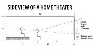 home theater design tool home door design doves house com