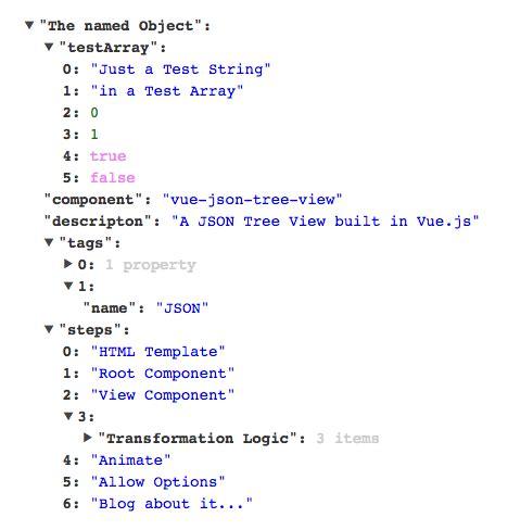 json to html vue json tree view npm