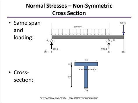 cross section equation cross section equation 28 images cross section