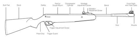 air rifle parts diagram how airguns work stoeger airguns