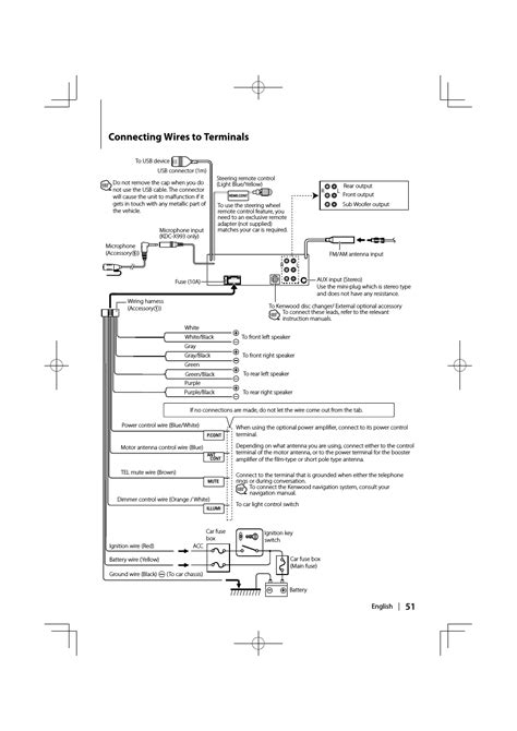 connecting wires  terminals kenwood kdc mpu user manual page