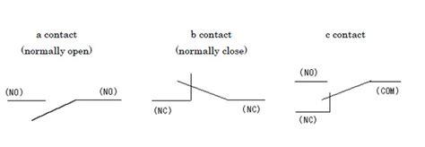no nc limit wiring diagram get free image about wiring