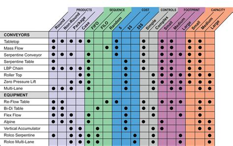 matrix table template 8 best images of a matrix chart sle blank