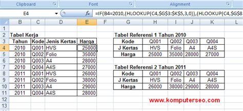 tutorial vlookup dan hlookup excel 2007 cara menggabungkan if dan hlookup di excel 2007 komputer seo