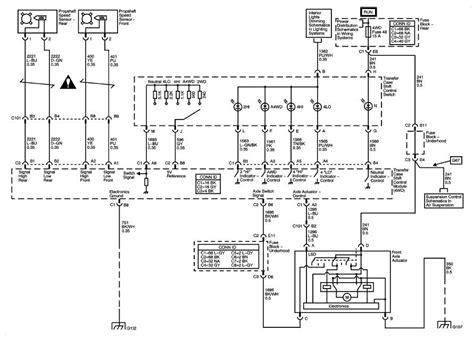 2005 chevy trailblazer engine diagram 2005 chevy equinox wiring diagram wiring diagram and