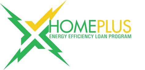 energy improvement loan diverse power