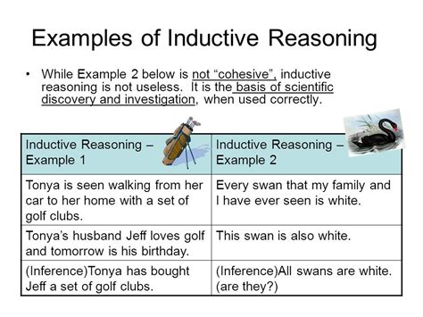 an introduction to logic and fallacious reasoning ppt