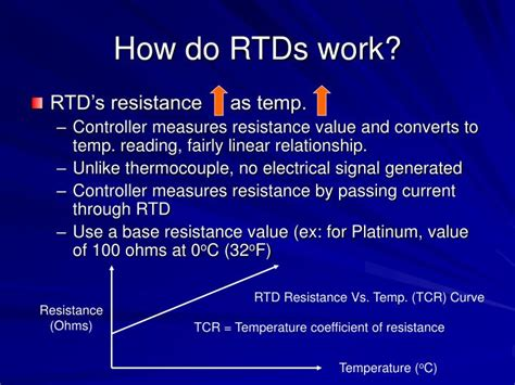 why must the sense resistor be small in comparison with the lifier input impedance sensing resistor ppt 28 images ppt on light dependent resistor 28 images ppt iv