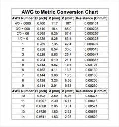 search results for metric conversion chart pdf