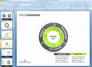 how to customize a template how to customize cycle diagrams in powerpoint