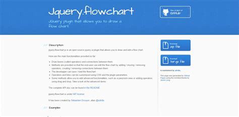 adsense jquery jquery flowchart 28 images sheets web designers needs